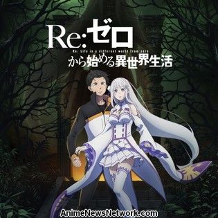 Re:ZERO TV Anime Season 2 Reveals Theme Song Artists