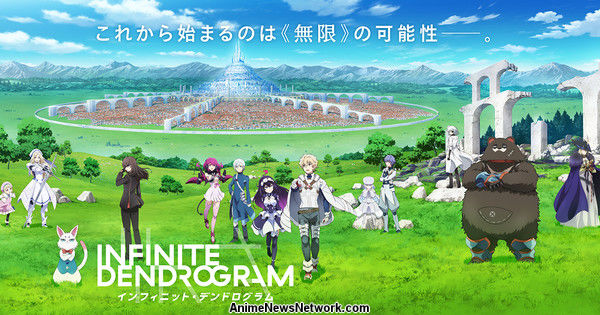 Infinite Dendrogram Anime Premieres on January 9