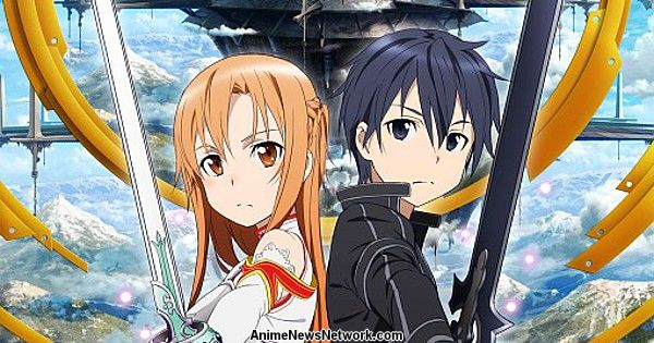 Top Dengeki Bunko Anime Adaptation Rankings