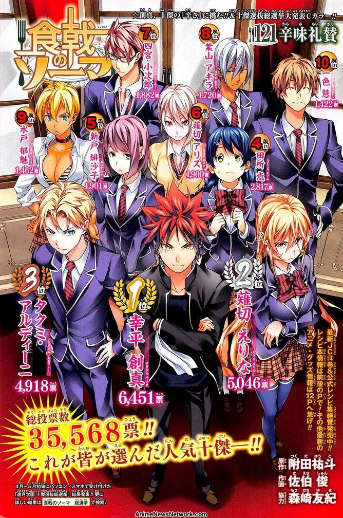 Топ-10 персонажей аниме «Shokugeki no Soma»