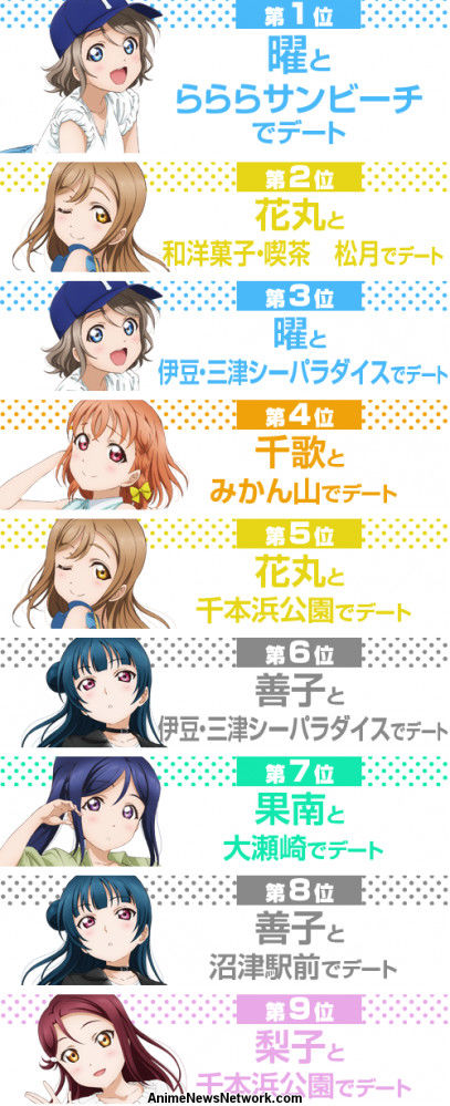 Free Anime Character Popularity Poll : Yō hanamaru lead in love live sunshine popularity