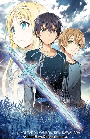 Image result for Alicization sao